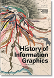 History of Information Graphics,信息图形学的历史