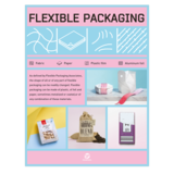 FLEXIBLE PACKAGING 软性包装